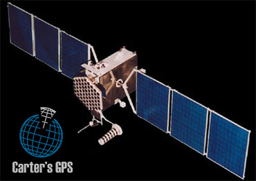 GLONASS-K Satellite
